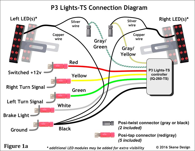 Optronics Trailer Light Wiring Diagram from www.skenedesign.com