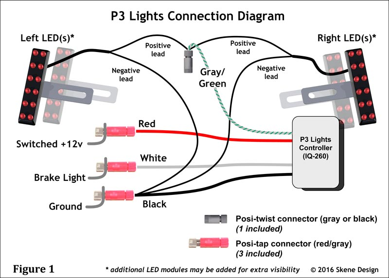 3 Wire Led Light Bar Wiring Diagram - Database